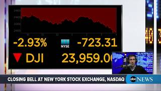 Dow Jones Industrial Average closes down 724 points | ABC News - ABCNEWS