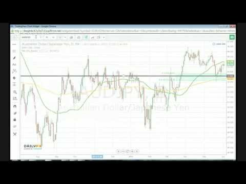 Forex Silver Tutorial and Daily Forex