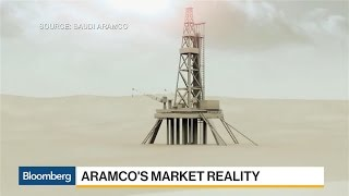Tom Petrie Says Market Test Determines Saudi Aramco Value - BLOOMBERG