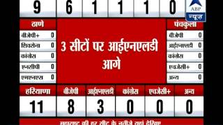 Maha, Haryana Assembly poll counting l BJP leading on both the states in early trends - ABPNEWSTV