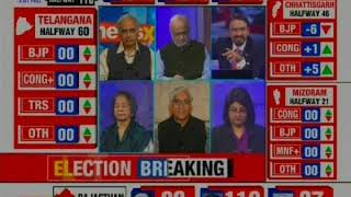 Watch: Rajasthan, Telangana, Chhattisgarh, Mizoram, MP iTV-Neta-NewsX Exit Polls 2018 | Part 2 - NEWSXLIVE