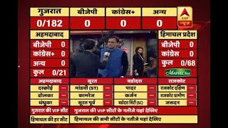 #ABPResults : Special guests arrive in Newsroom to discuss results of Gujarat and Himachal - ABPNEWSTV