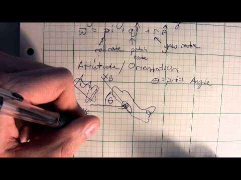 Flight Dynamics and Control: Lecture 1 Part 2, Introduction and Variable Definition