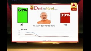 ABP Poll: Will PM Narendra Modi win 2019 Elections? - ABPNEWSTV