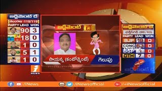 80 వేల ఓట్ల మెజారిటీ లో హరీష్ రావు విజయం | Harish Rao Double Hat Trick in Siddepet | iNews - INEWS