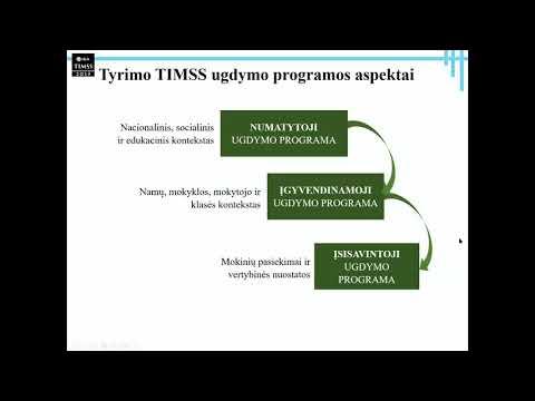 Nacionalinė švietimo agentūra. Bendrųjų programų atnaujinimas. Pradinio ugdymo Bendrųjų Programų projektų pristatymas