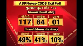 In Graphics: gujarat results prediction by astrologers - ABPNEWSTV