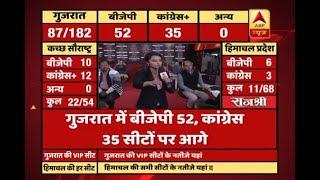 #ABPResults Gujarat Deputy CM Nitin Patel trailing from Mehsana city - ABPNEWSTV