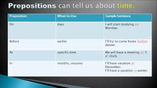 Prepositions, Basic Grammar Lessons