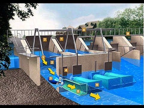 Hydroelectric Power Plant Working Animation