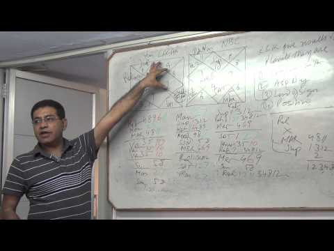 How to use rules of Nadi Astrology - Umang Taneja