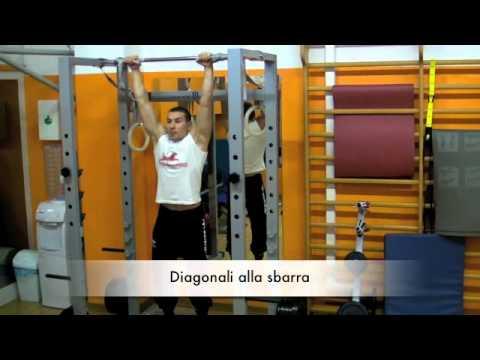 Addominali Scolpiti alla Sbarra: 3 esercizi dal Coach Miletto