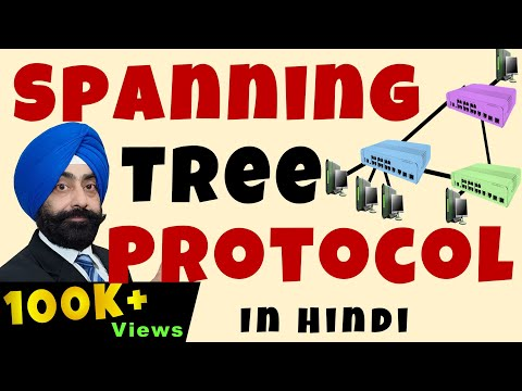 Spanning Tree protocol STP Part 1 - Concepts in Hindi