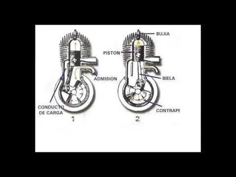 motor de 4 tiempos y de 2 tiempos