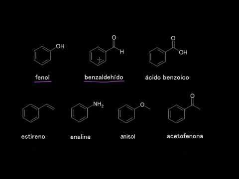 Nomenclatura de derivados del benceno