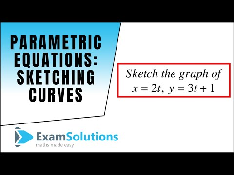 Parametric Equations : Curve Sketching (1) : ExamSolutions