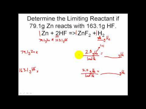 Solving Limiting Reactant Problems in Stoichiometry...Easy