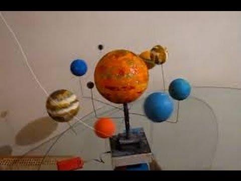 Como hacer una maqueta del SISTEMA SOLAR 5