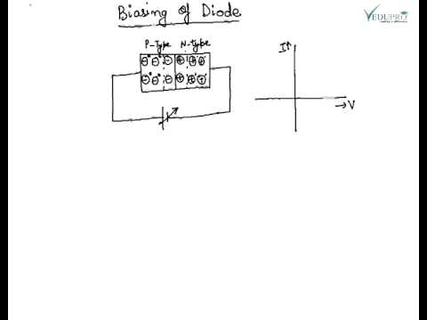 P-N Junction, P-N Junction Diode, P-N Junction Diode Characteristics, PN Junction Diode Experiment