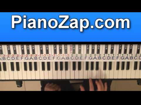 How To Play The Fighter - Gym Class Heroes On  Piano Tutorial