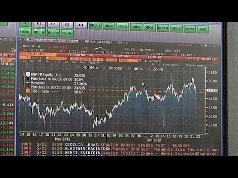 European markets at close: 17.04.2014 - markets