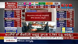 First Result in Telangana | MIM Leader Akbaruddin Owaisi Won | CVR News - CVRNEWSOFFICIAL