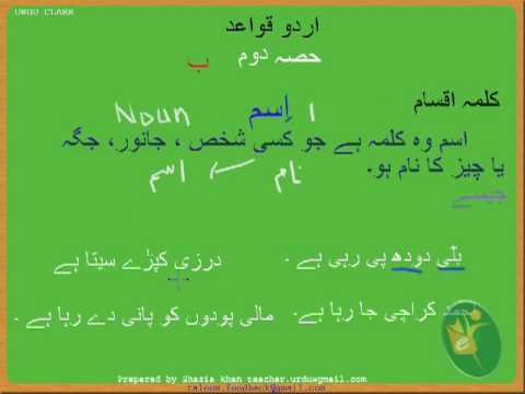 Urdu Grammar Part 2 (b) Ism