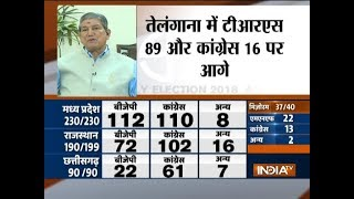 Harish Rawat on public mandate in assembly elections - INDIATV