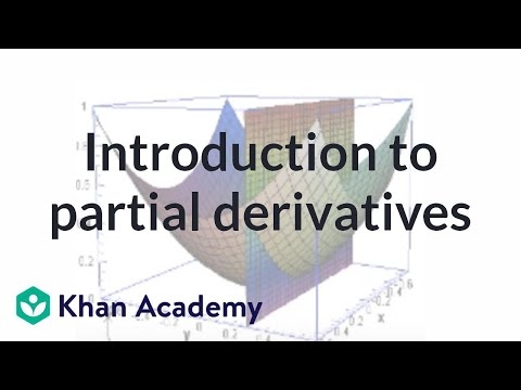 Partial Derivatives