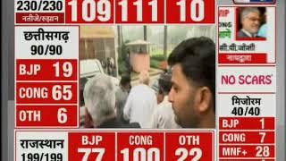 Assembly election result 2018: रायपुर के 5 सीटों पर कांग्रेस आगे, CM रमन सिंह अपनी सीट से पिछड़े - ITVNEWSINDIA