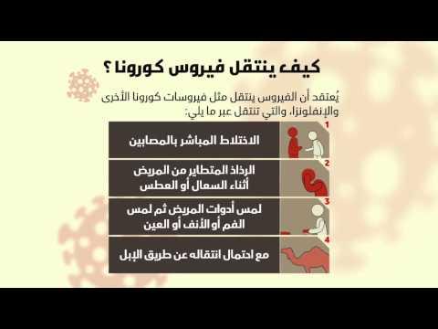 ما هي اعراض مرض فيروس كورونا