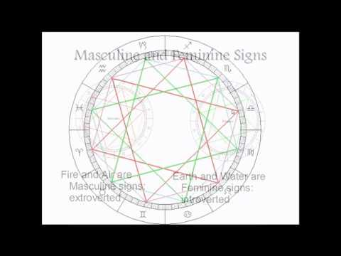 Advanced Astrology.... for beginners: part 2