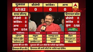 #ABPResults : Competition is tough but BJP will win, say Ahmedabad residents - ABPNEWSTV