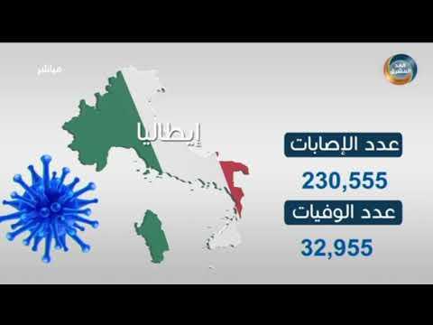 أكثر الدول تضررا من فيروس كورونا