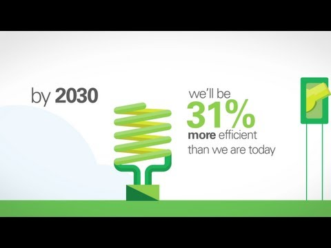 BP Energy Outlook 2030: The World's Energy Future -2B3dLWv7HNs