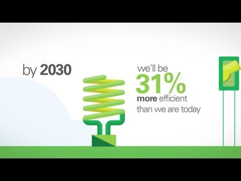 BP Energy Outlook 2030: The World's Energy Future -2B3dLWv7HNs