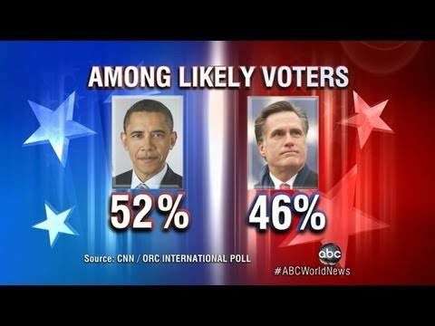  Obama Ahead Obama Pulls Ahead of Romney in New