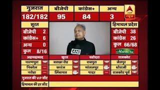 #ABPResults : Congress should win as per the craze we saw in Gujarat: Ashok Gehlot - ABPNEWSTV