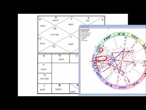 First Steps into Jyotish: Converting a Western Chart to the Vedic Format
