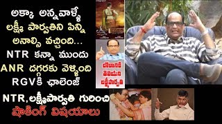 Shocking facts about Lakshmi Parvathi | Lakshmi's Veeragrandham director Kethireddy Jagadiswar Reddy - IGTELUGU