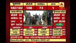 #ABPResults : BJP supporters chant Modi, Modi and celebrate with crackers - ABPNEWSTV