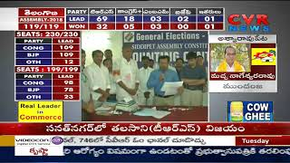 Record: Harish Rao Wins With 1,31,295 Majority | CVR News - CVRNEWSOFFICIAL