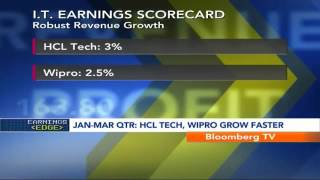 In Business- Jan-Mar Qtr: HCL Tech, Wipro Grow Faster - BLOOMBERGUTV