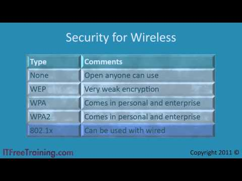MCTS 70-680: Wireless Access on Windows 7