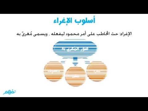 أسلوب الإغراء و التحذير  -  لغة عربية - للصف الثاني الثانوي