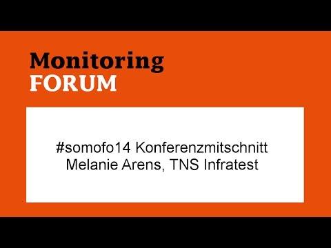#somofo14 | Keynote Melanie Arens, TNS Infratest