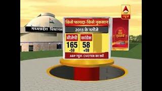 Kaun Banega Mukhyamantri(14.08.2018): BJP likely to be decimated by Congress in Rajasthan, - ABPNEWSTV