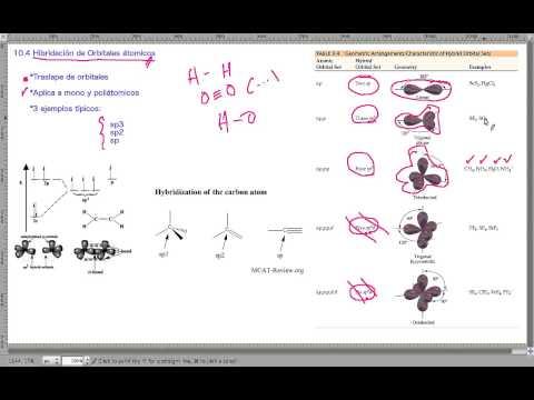 Hibridación de Orbitales atómicos // QB211
