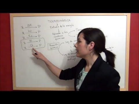 TERMOQUIMICA Teoría 1: Introducción a la termodinámica química. Sistemas termodinámicos.