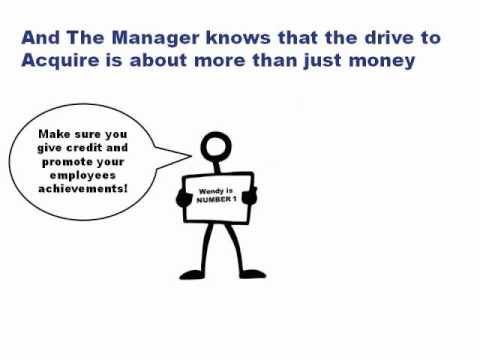 4 Drives - A Simple Story of How One Manager Got Motivation Right.wmv